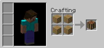 make a crafting table